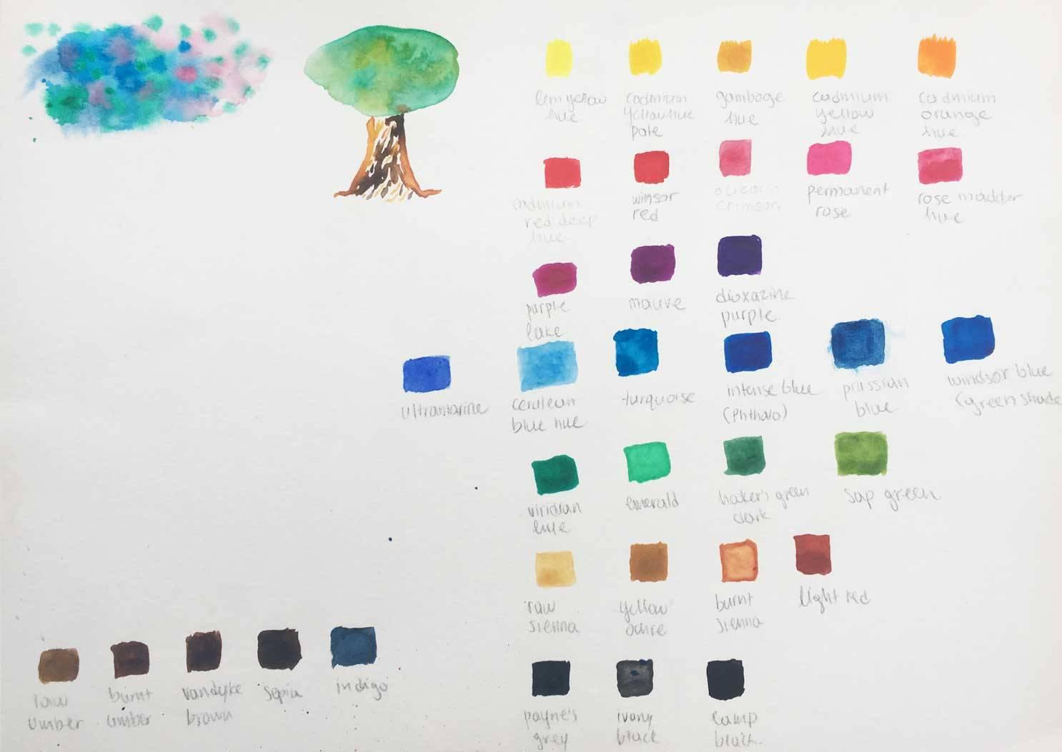 Paint Space watercolour chart
